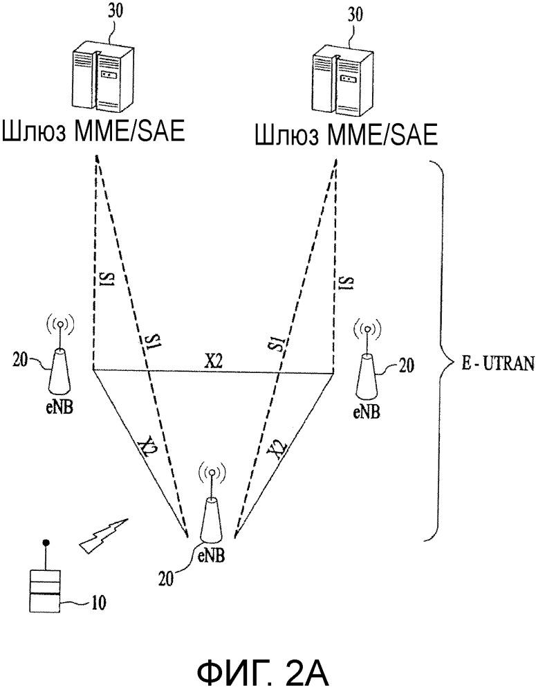 Способ для обработки принятых pdu rlc для системы связи d2d и устройство для этого