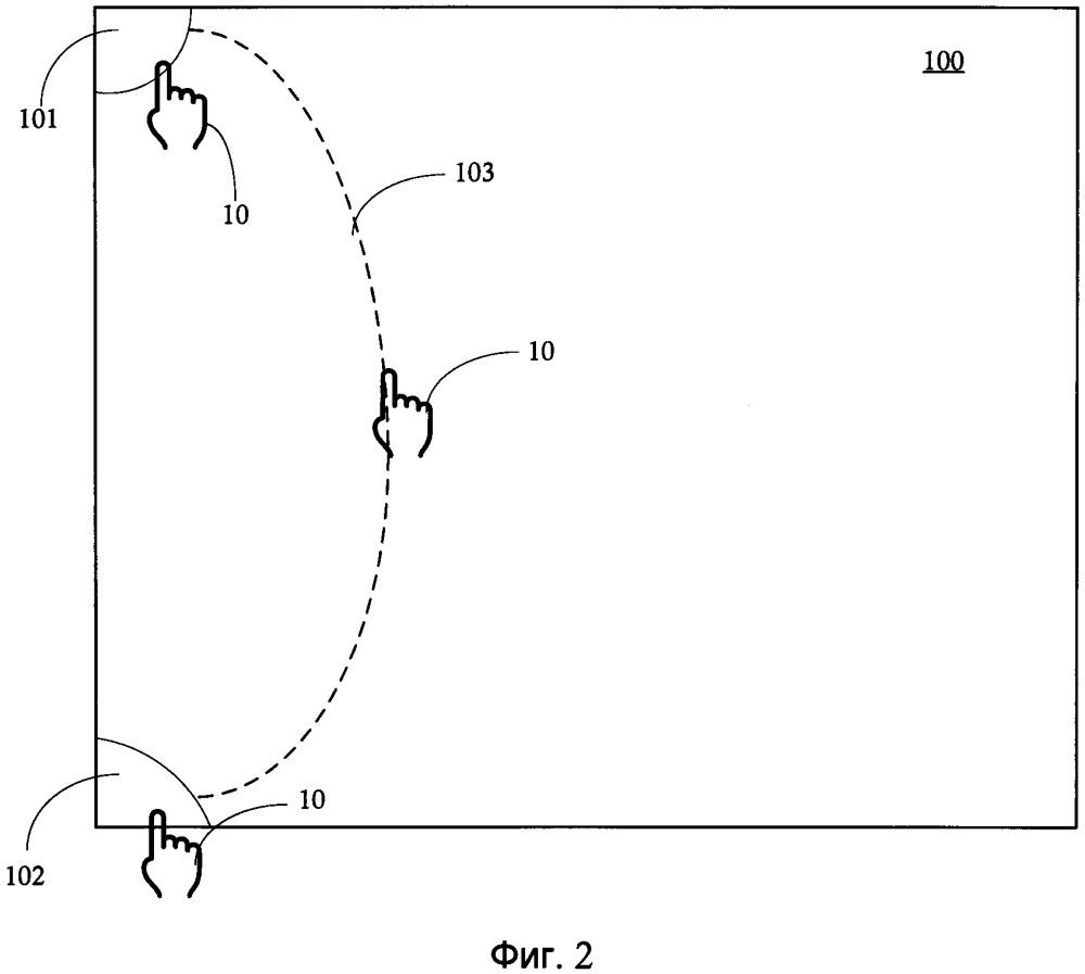 Способ и система вызова интерфейса пользователя на экране электронного устройства