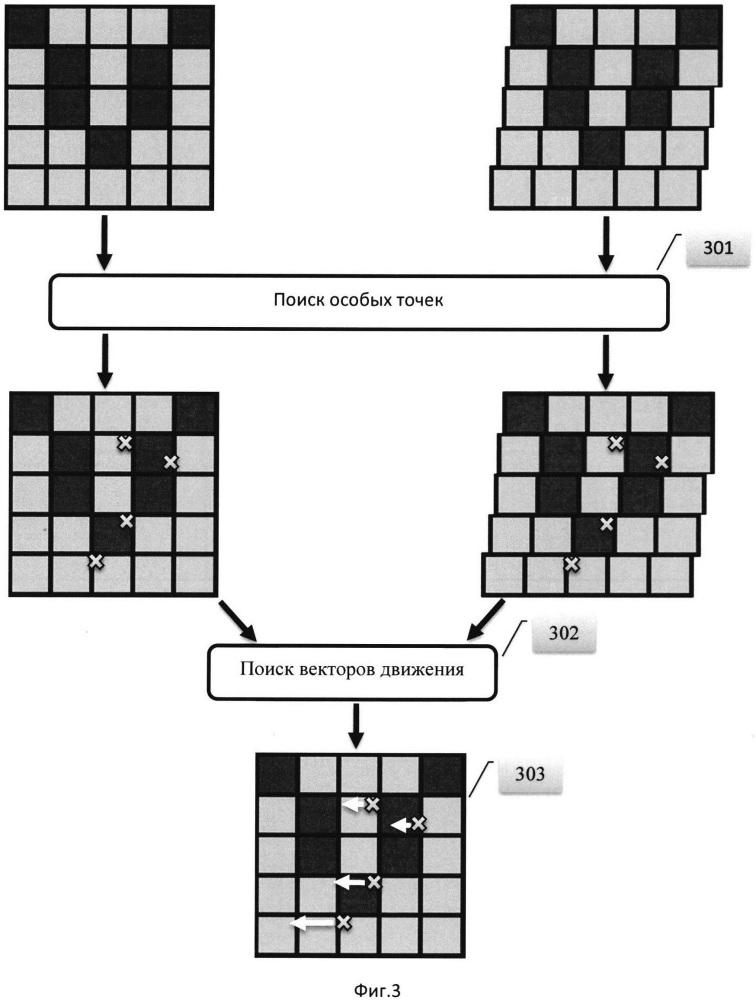 Способ и система устранения эффекта скользящего затвора камеры