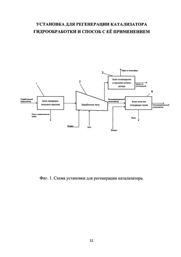 Установка для регенерации катализатора гидрообработки и способ с ее применением