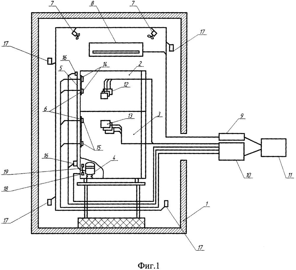 Стенд для исследования теплоэнергетических характеристик малых холодильных машин