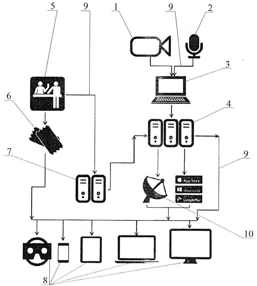 Способ предоставления услуги виртуального посещения мероприятия