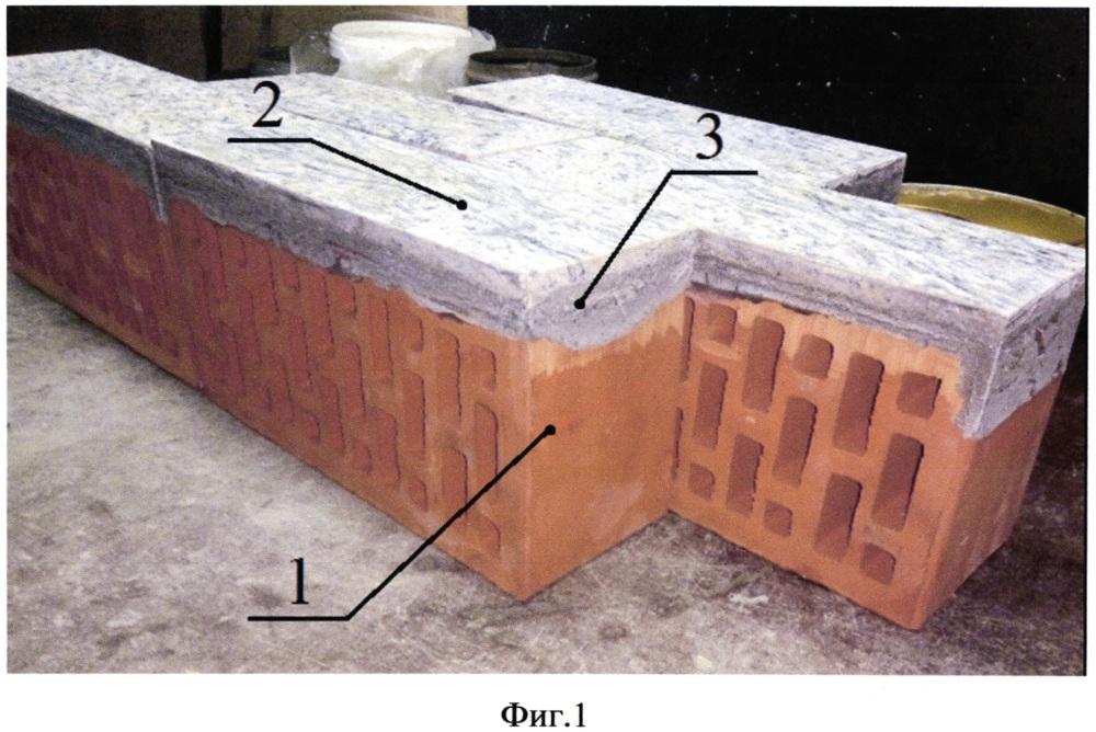 Способ изготовления фасадных блоков