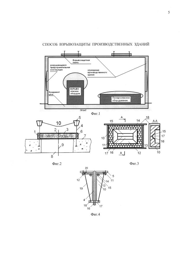 Способ взрывозащиты производственных зданий