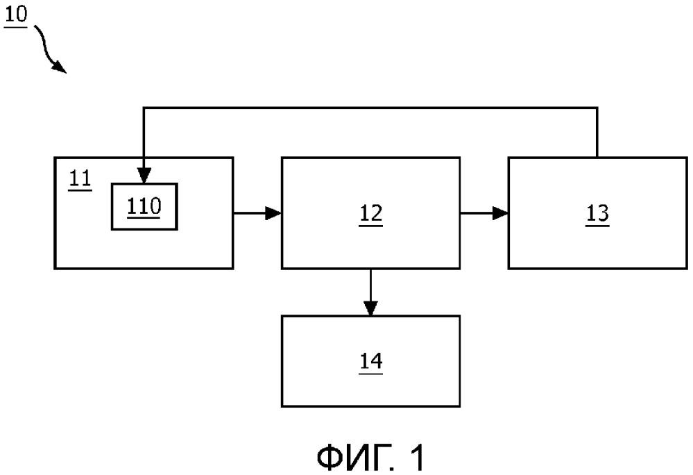 Система ультразвуковой визуализации и способ ультразвуковой визуализации