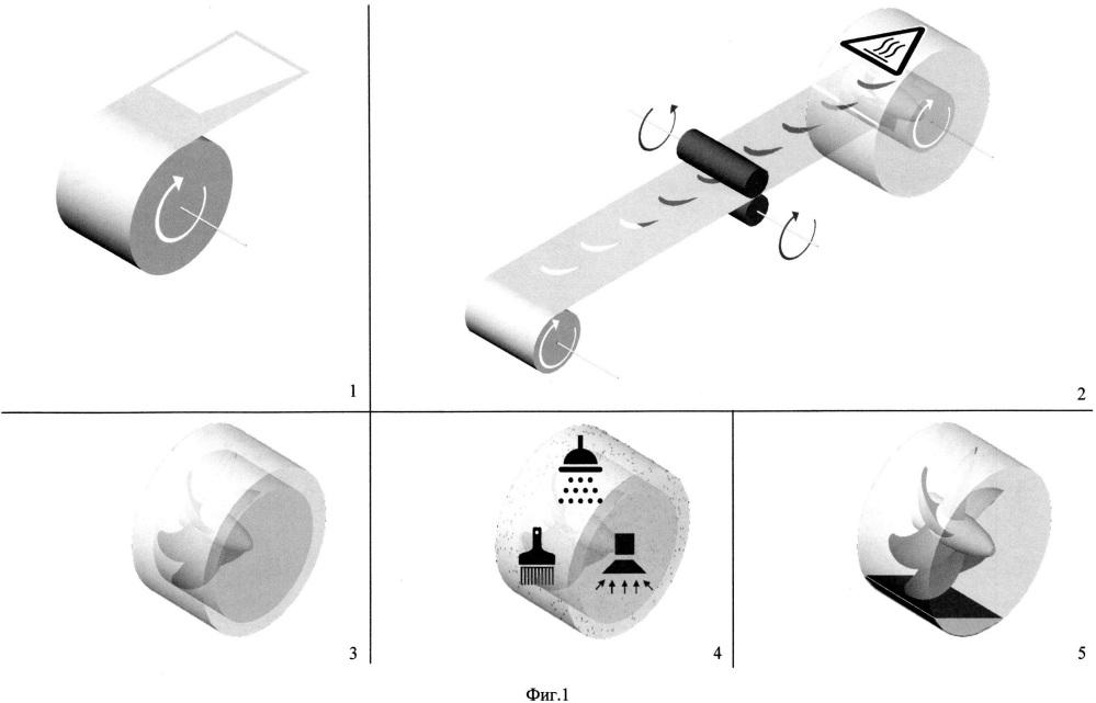 Способ производства изделия рулонным порошковым спеканием