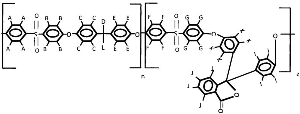 Состав половолоконной газоразделительной мембраны и способ ее получения