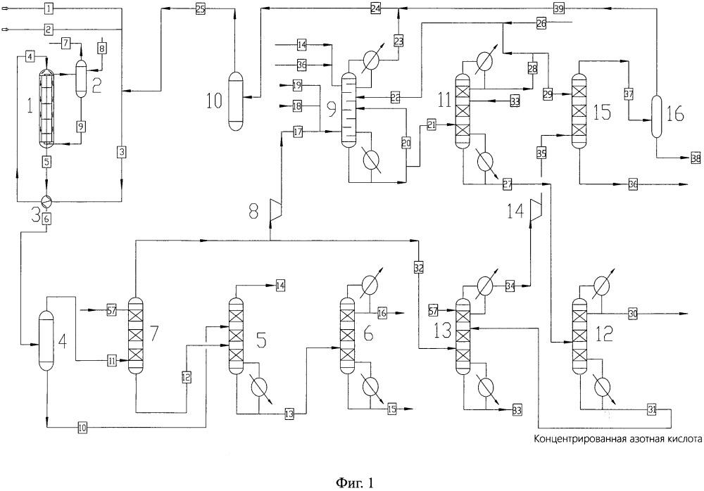 Способ и система устройств для получения диметилоксалата карбонилированием промышленного синтез-газа при средневысоком и высоком давлении и получения этиленгликоля гидрированием диметилоксалата