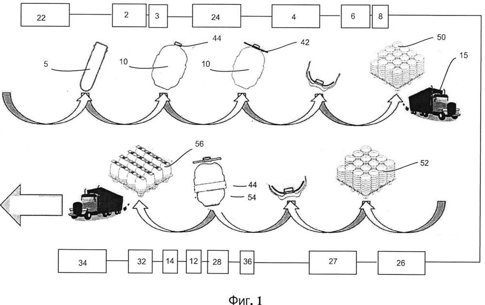 Способ и устройство для наполнения больших емкостей