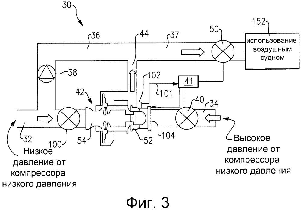 Турбовентиляторный редукторный двигатель, оснащенный системой низкого давления для контроля за средой летательного аппарата