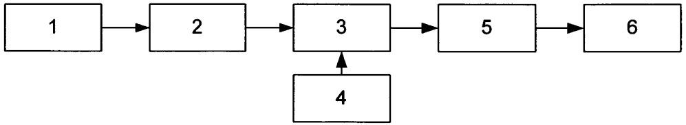Способ определения примесей в жидких средах