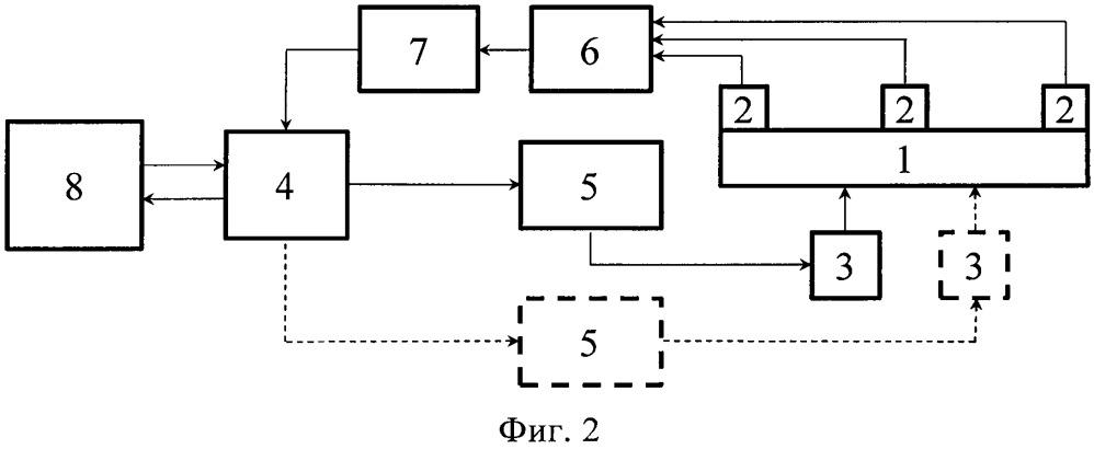 Способ вибрационной диагностики процессов разрушения конструкций