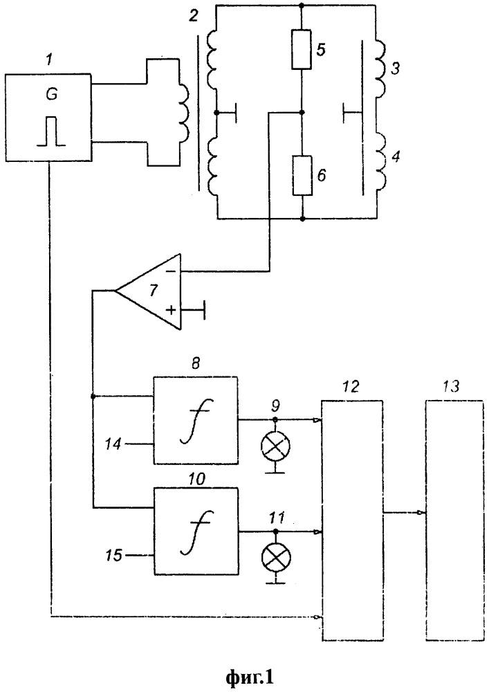 Устройство для испытания витковой и корпусной изоляции в обмотках роторов турбогенераторов