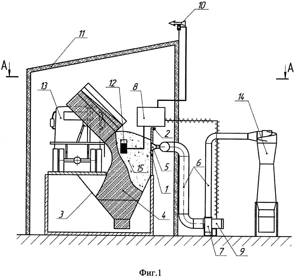 Система пылеудаления при выгрузке сыпучих материалов в приемный бункер