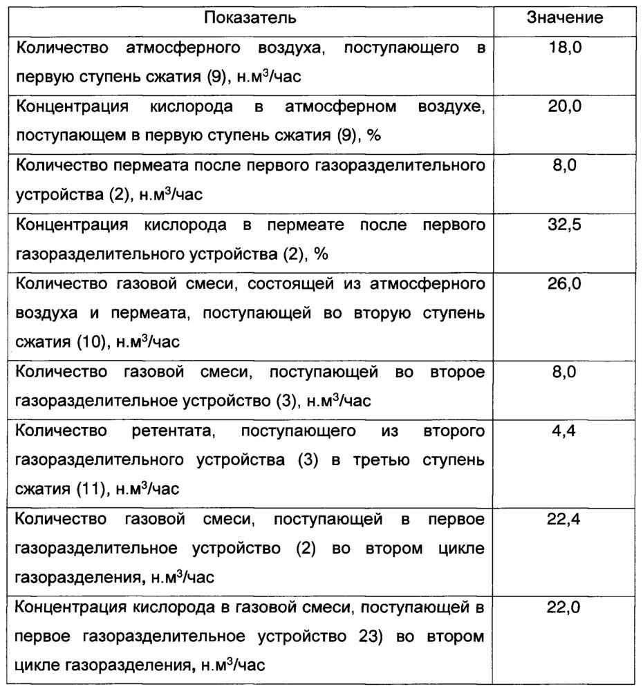 Азотная компрессорная станция (варианты)