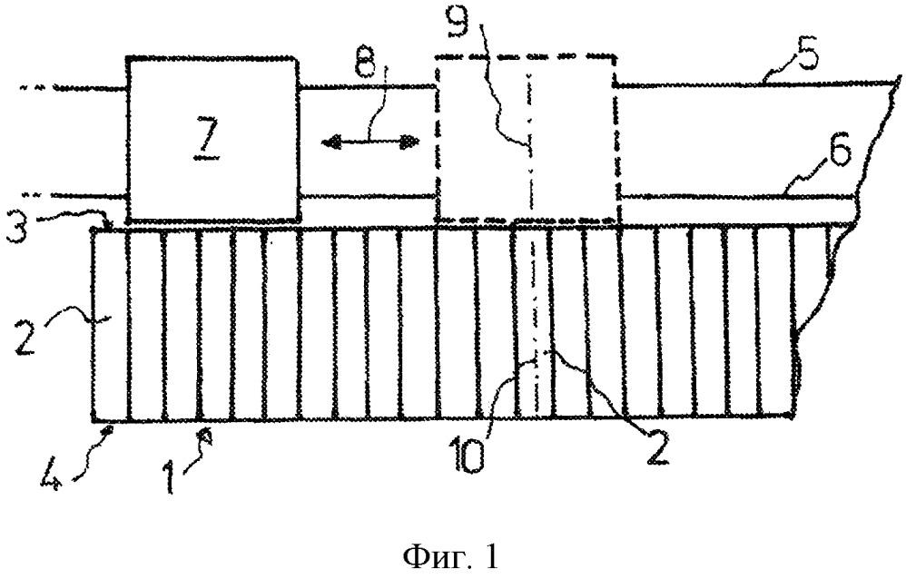Устройство для позиционирования машины для обслуживания батареи коксовых печей