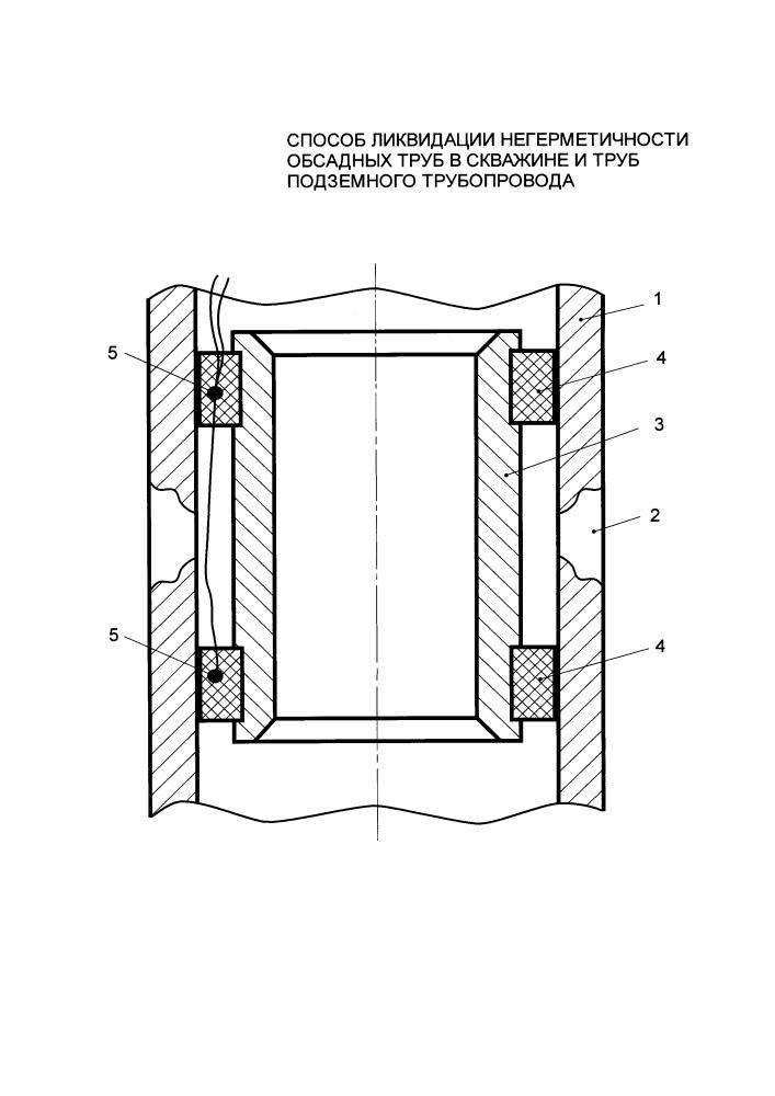Способ ликвидации негерметичности обсадных труб в скважине и труб подземного трубопровода