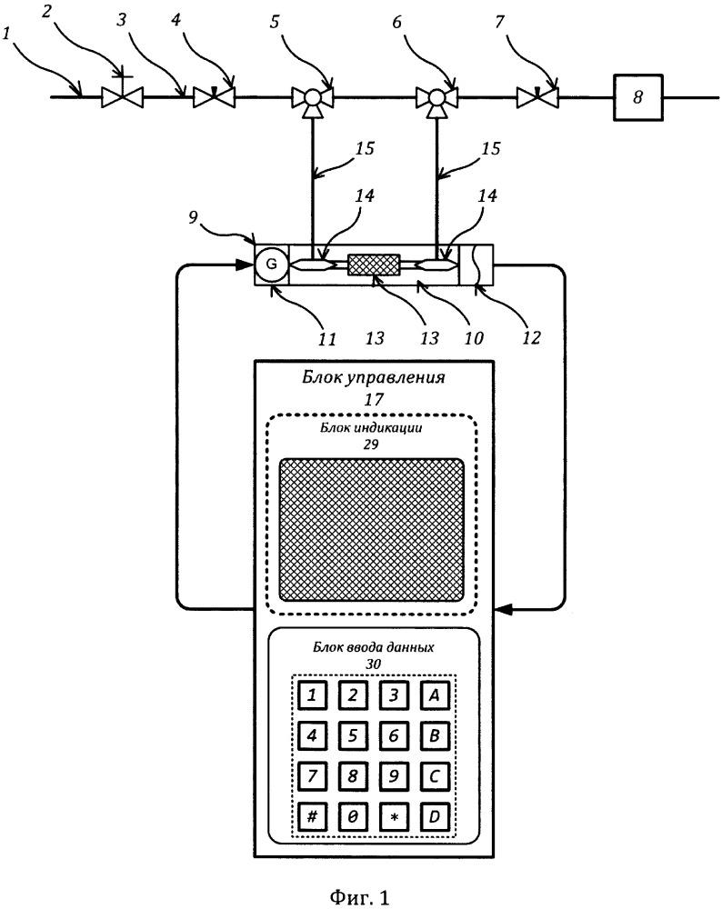 Прибор для определения капельной жидкости в потоке углеводородного газа