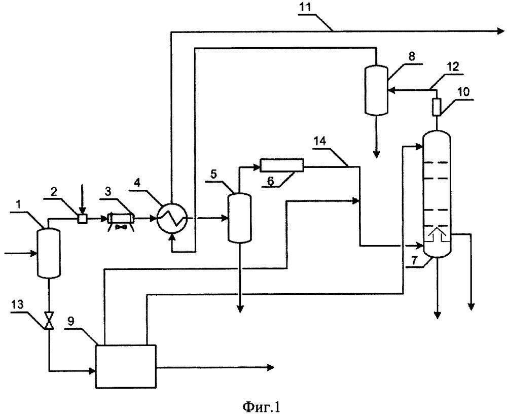 Способ переработки природного газа
