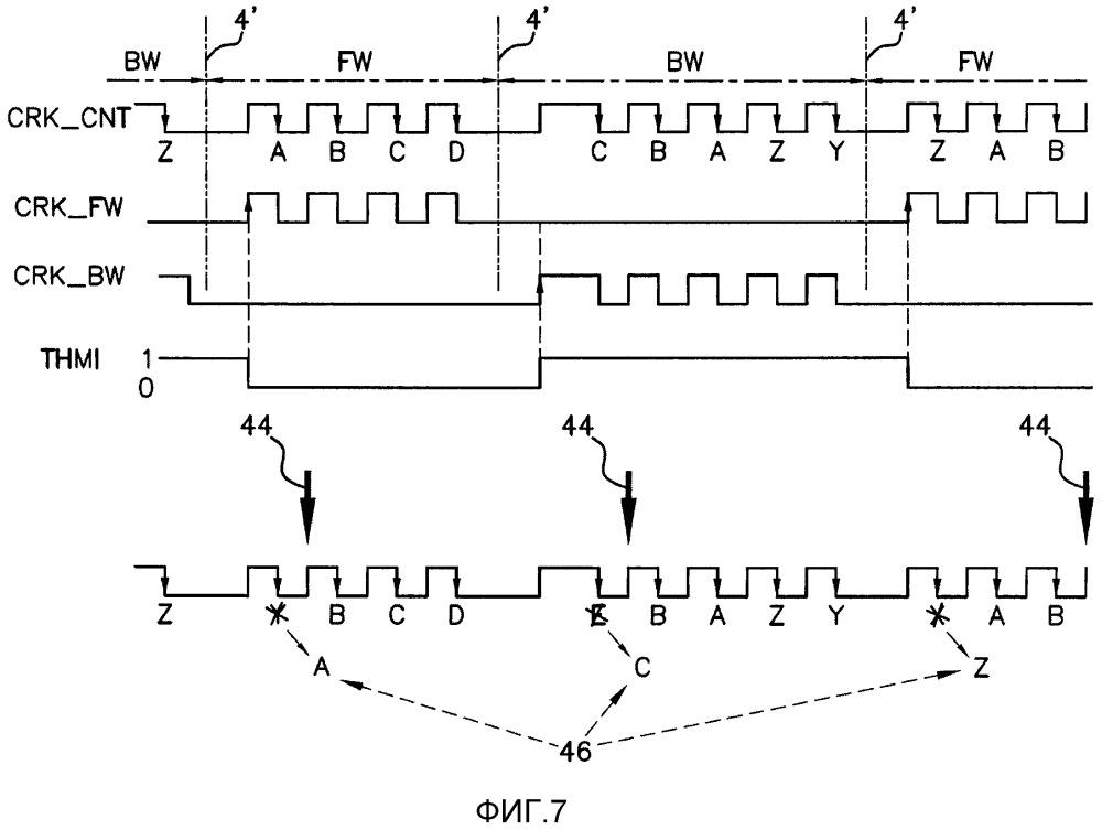 Способ для обработки сигнала, поступающего от реверсивного датчика, и соответствующее устройство