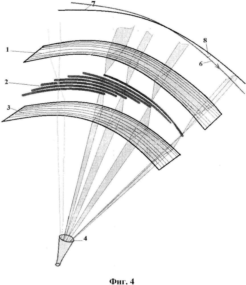 Неподвижный концентратор солнечного излучения с оптическим способом наведения