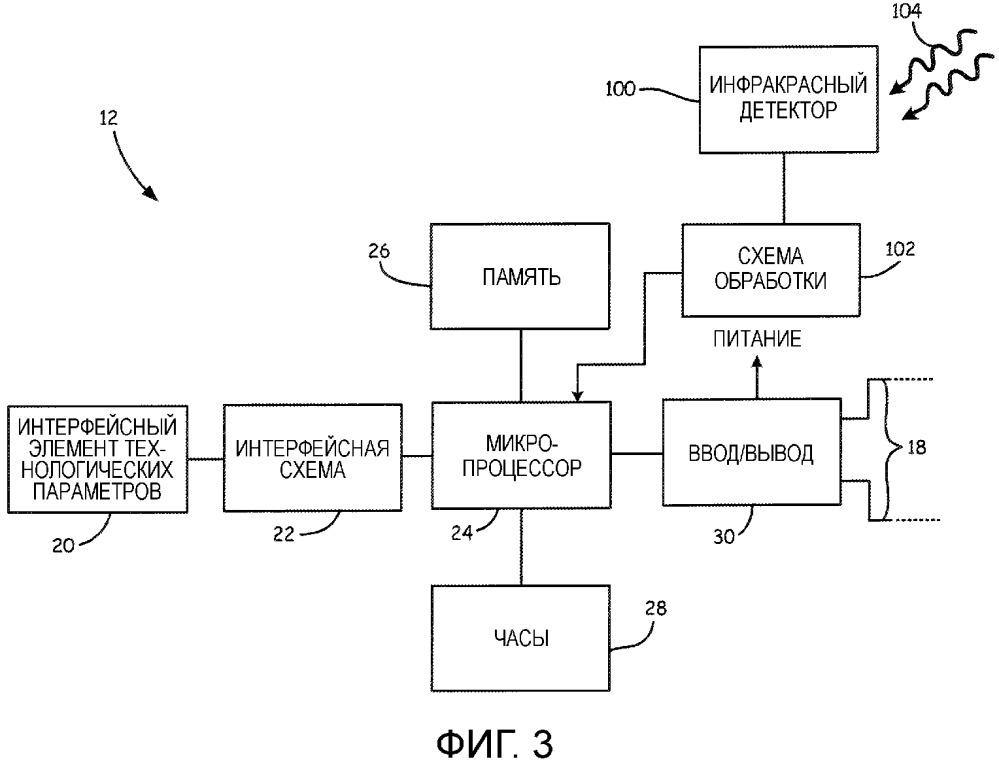 Обнаружение аномалий технологических трубопроводов с использованием термографии