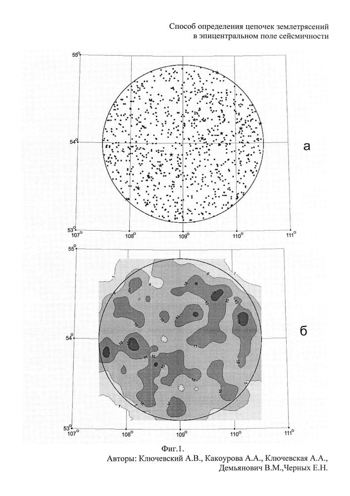 Способ определения цепочек землетрясений в эпицентральном поле сейсмичности