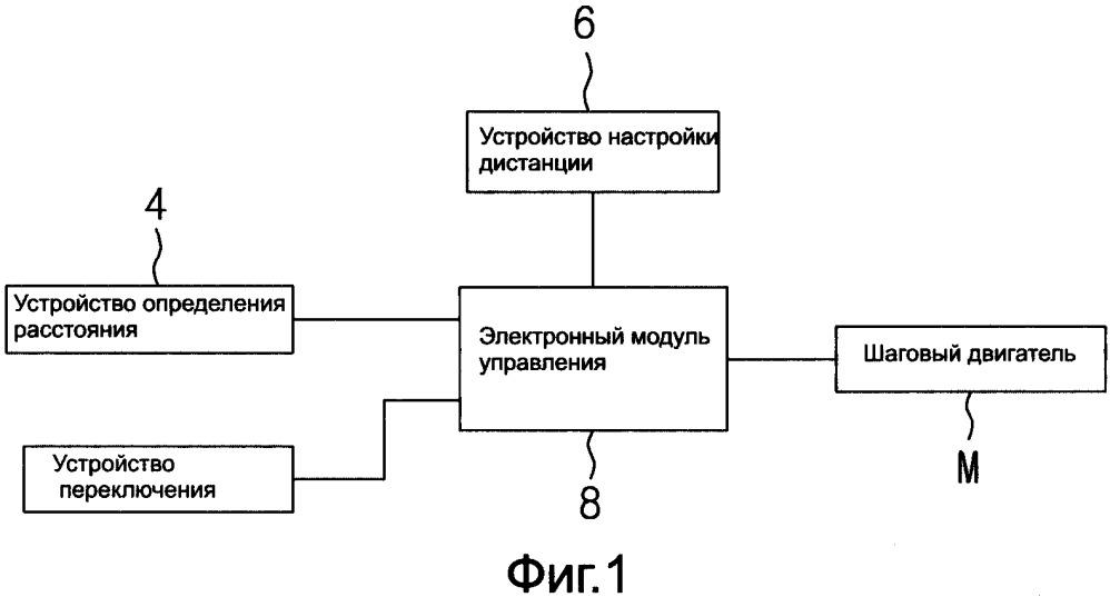 Система автоматического управления транспортным средством