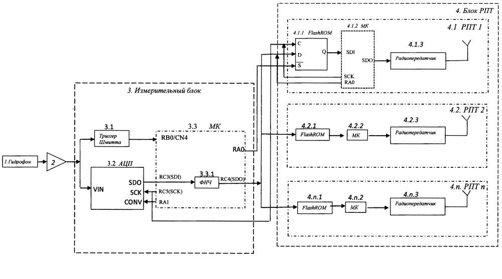 Радиогидроакустический буй на микроконтроллерах