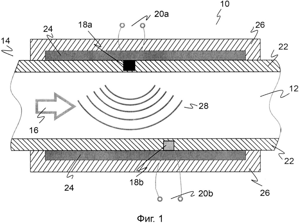 Измерительное устройство и способ определения скорости потока текучей среды, текущей в трубопроводе