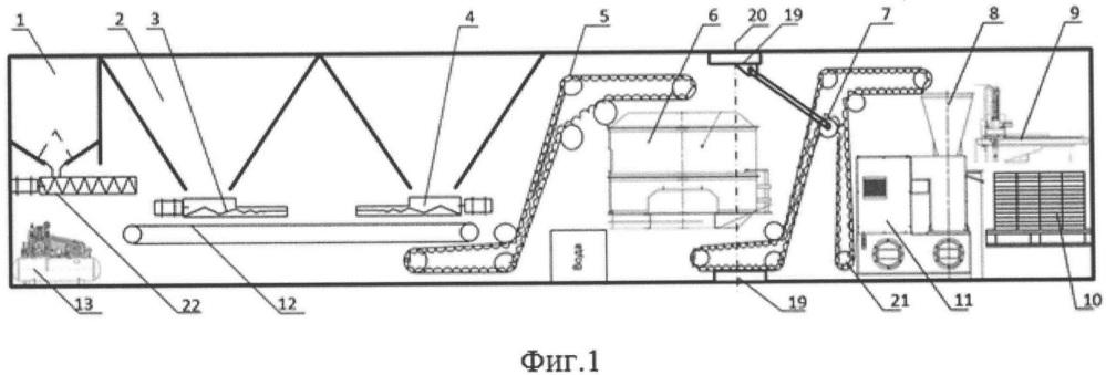 Мобильный автономный завод по производству стеновых строительных и дорожных материалов