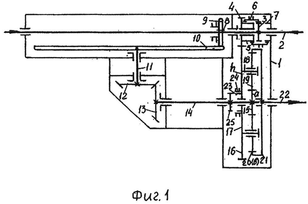 Бесступенчатая передача с планетарным механизмом с выходом на эпициклическое колесо