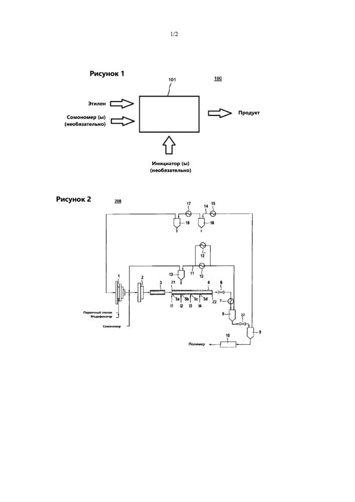 Установка полимеризации с параллельными охлаждающими каналами и рециркуляционной схемой соединения