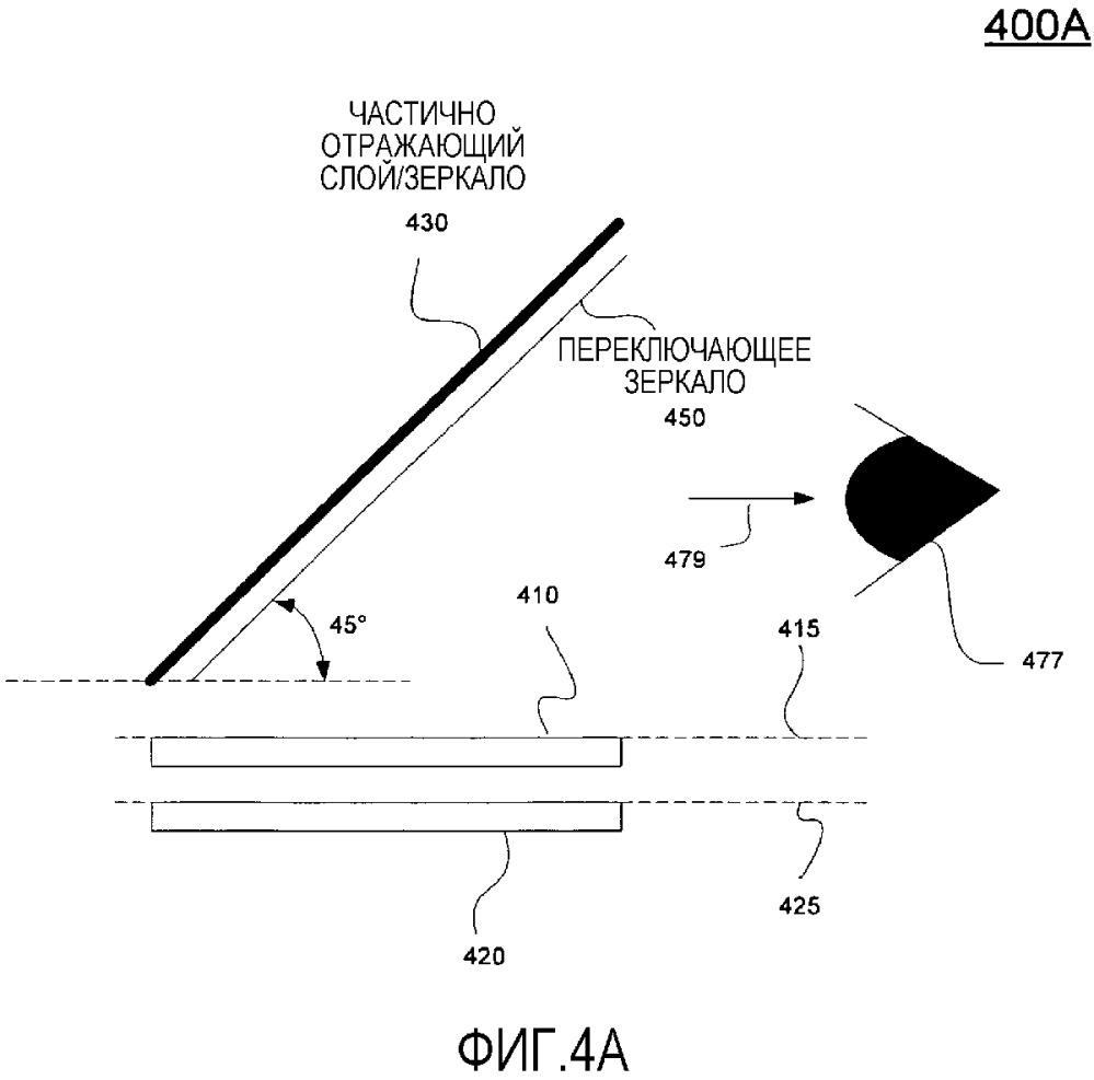 Фокальная область внимания, отображающая виртуализированный трехмерный объект, проецируемый системой многослойного отображения