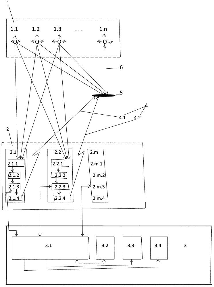 Способ глобального мониторинга жизнеобеспечения региона с помощью единой сети локальных контрольно-корректирующих станций