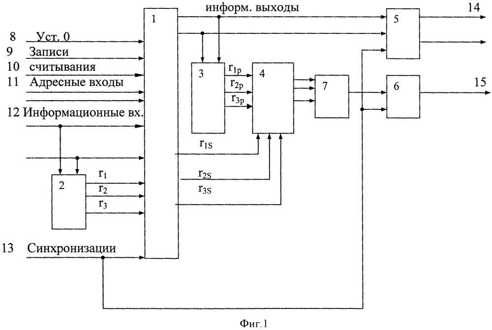 Устройство хранения и передачи данных с обнаружением одиночных и двойных ошибок