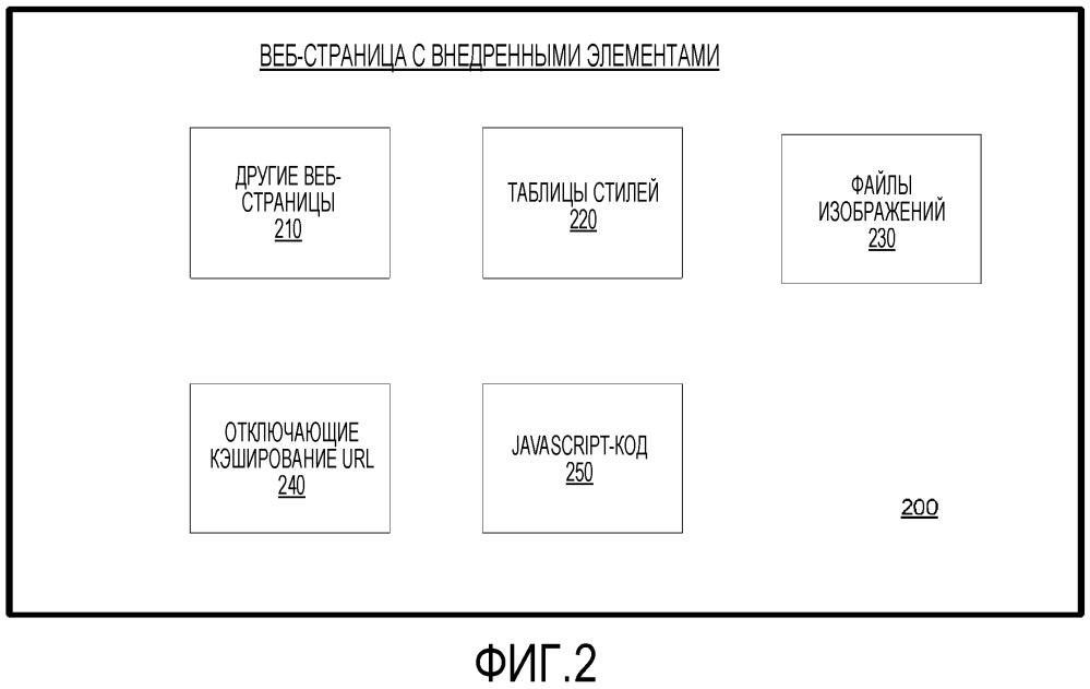 Оптимизированная для пакетной обработки архитектура визуализации и выборки