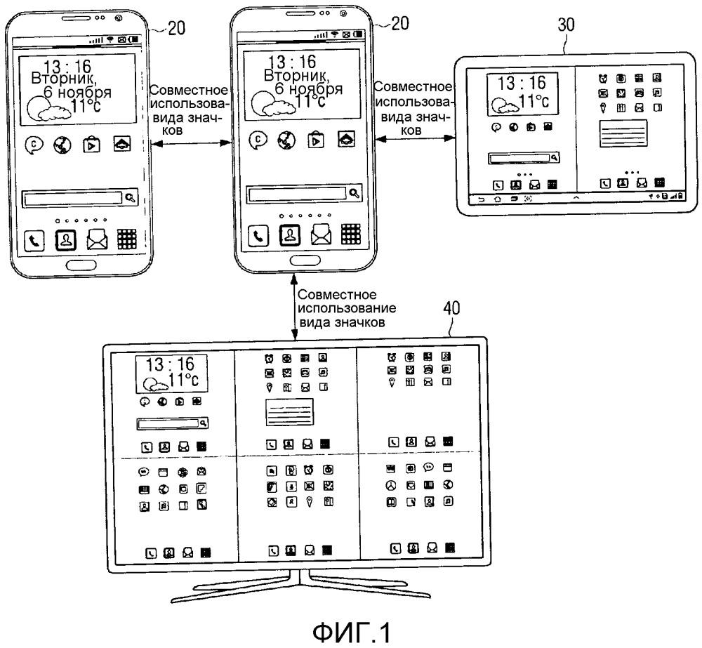 Способ и устройство для размещения множества значков на экране