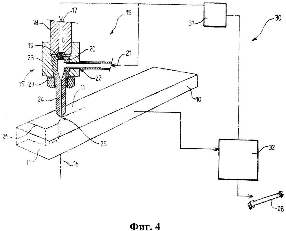 Способ и устройство для изготовления лопастей турбин