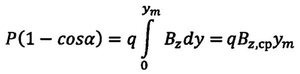 Способ медленного вывода пучка заряженных частиц из циклического ускорителя