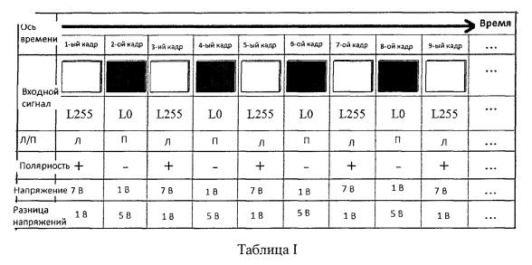 Подложка матрицы, панель жидкокристаллического дисплея и способ управления ею