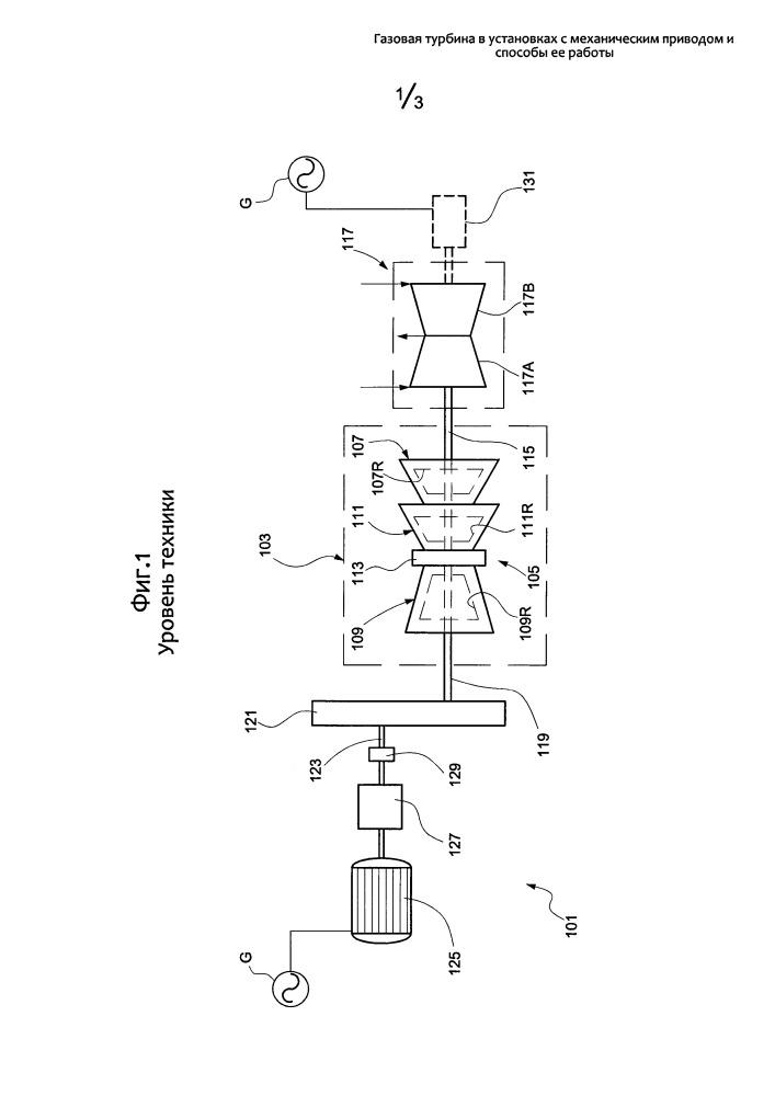 Газовая турбина в установках с механическим приводом и способы ее работы