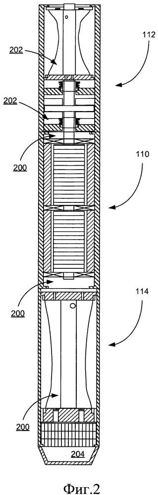 Конструкция протектора для электрических погружных насосных систем
