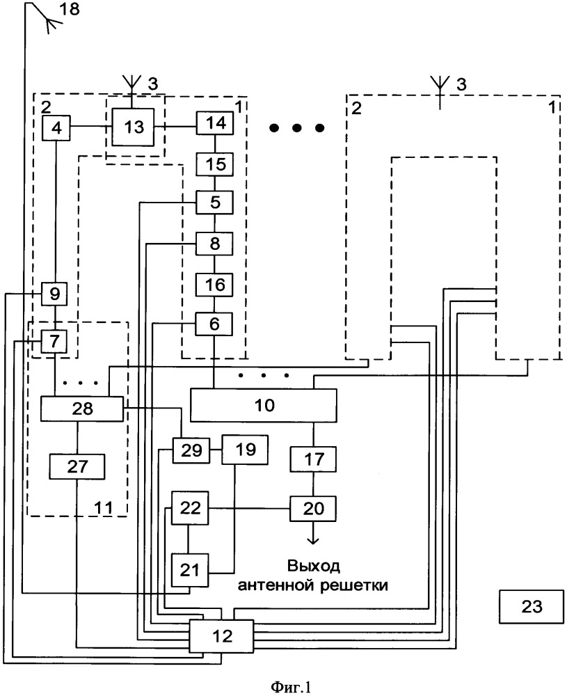 Сверхширокополосная активная антенная решетка с электрическим сканированием