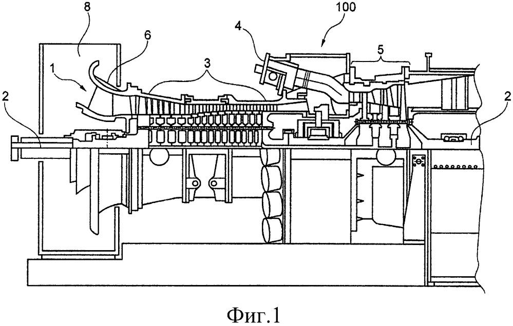Встроенная система промывки для газотурбинного двигателя