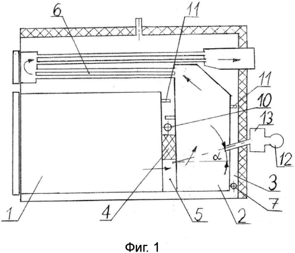 Способ сжигания соломы в котле и водогрейный котел, работающий на соломе