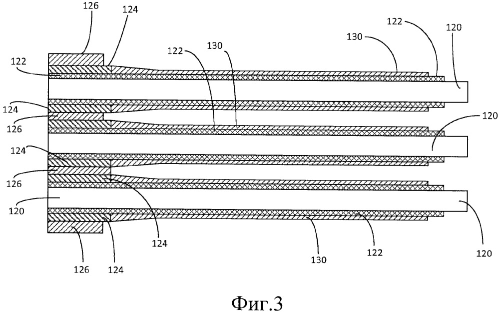 Способ уплотнения изолированных токопроводящих жил в концевых кабельных муфтах электрического погружного насоса