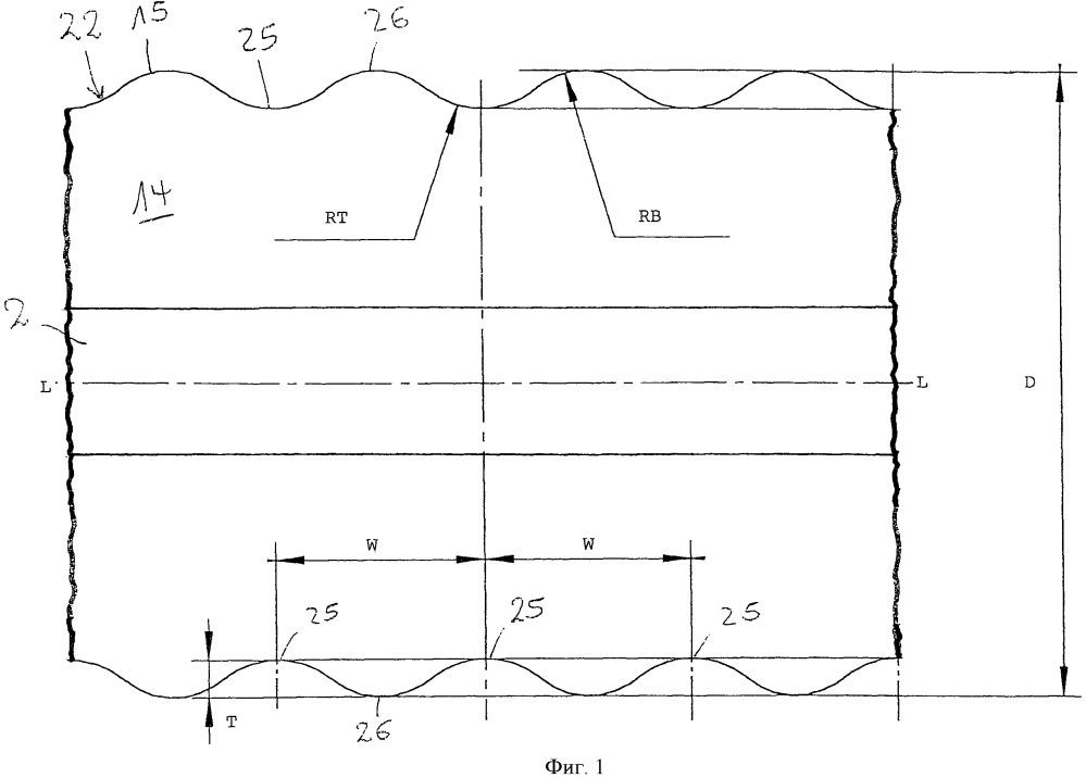 Теплоизолированный гофрированный трубопровод