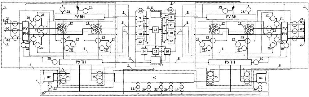 Система электроснабжения электрифицированных железных дорог переменного тока 25 кв