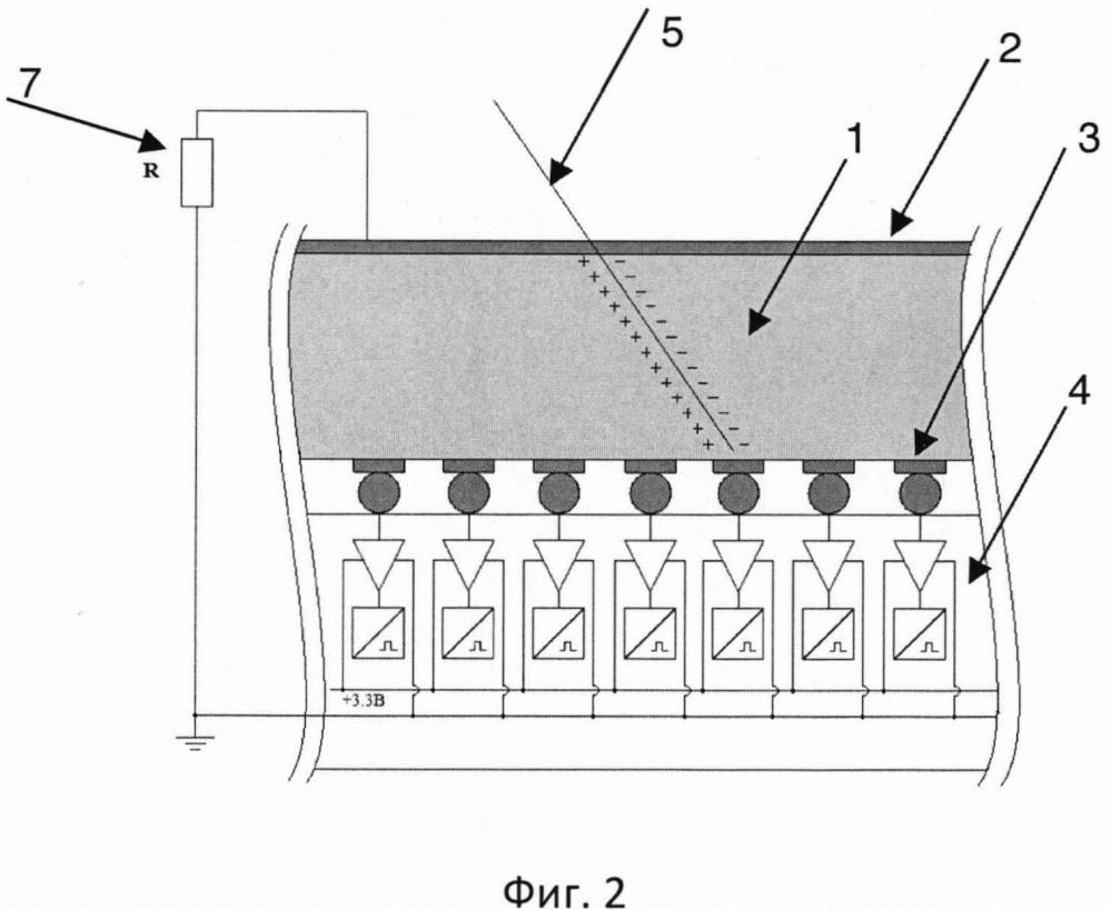 Полупроводниковый пиксельный детектор заряженных сильно ионизирующих частиц (многозарядных ионов)